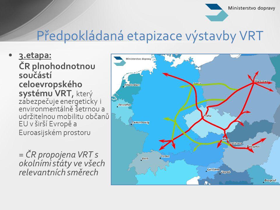 Předpokládaná etapizace výstavby VRT