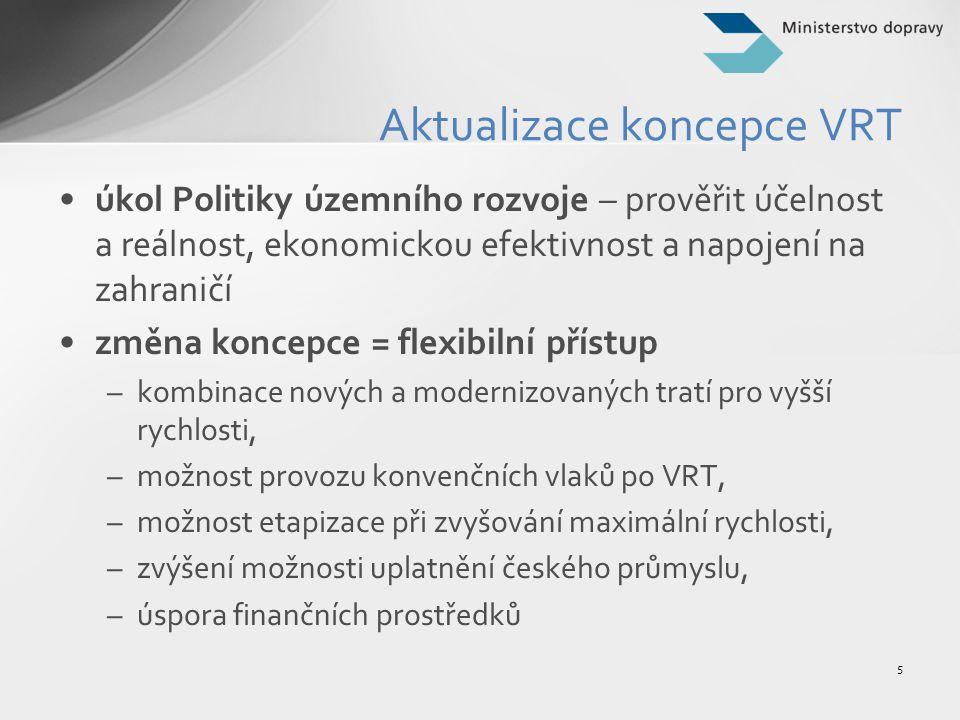 Aktualizace koncepce VRT