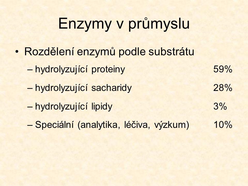 Enzymy v průmyslu Rozdělení enzymů podle substrátu
