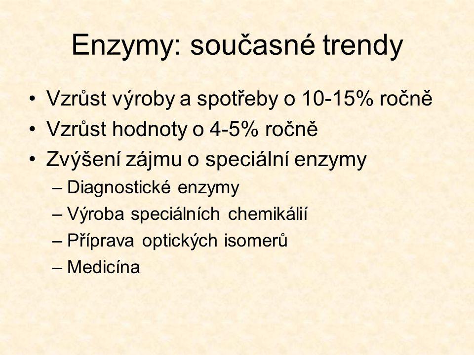 Enzymy: současné trendy