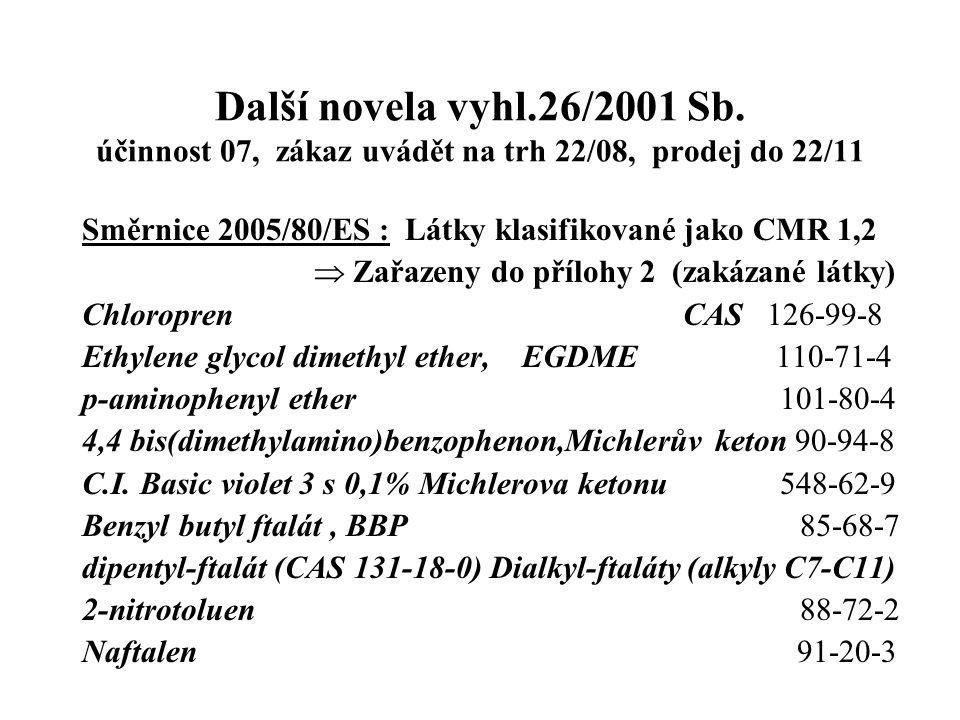 Další novela vyhl.26/2001 Sb. účinnost 07, zákaz uvádět na trh 22/08, prodej do 22/11