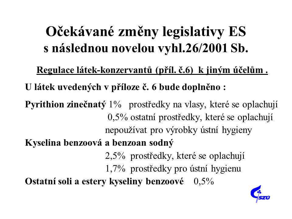 Očekávané změny legislativy ES s následnou novelou vyhl.26/2001 Sb.