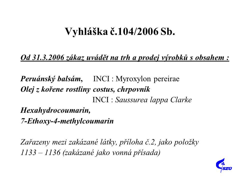 Vyhláška č.104/2006 Sb. Od 31.3.2006 zákaz uvádět na trh a prodej výrobků s obsahem : Peruánský balsám, INCI : Myroxylon pereirae.