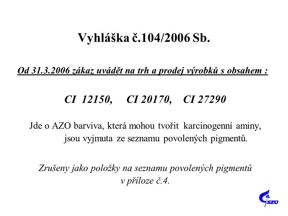 Vyhláška č.104/2006 Sb. Od 31.3.2006 zákaz uvádět na trh a prodej výrobků s obsahem : CI 12150, CI 20170, CI 27290.