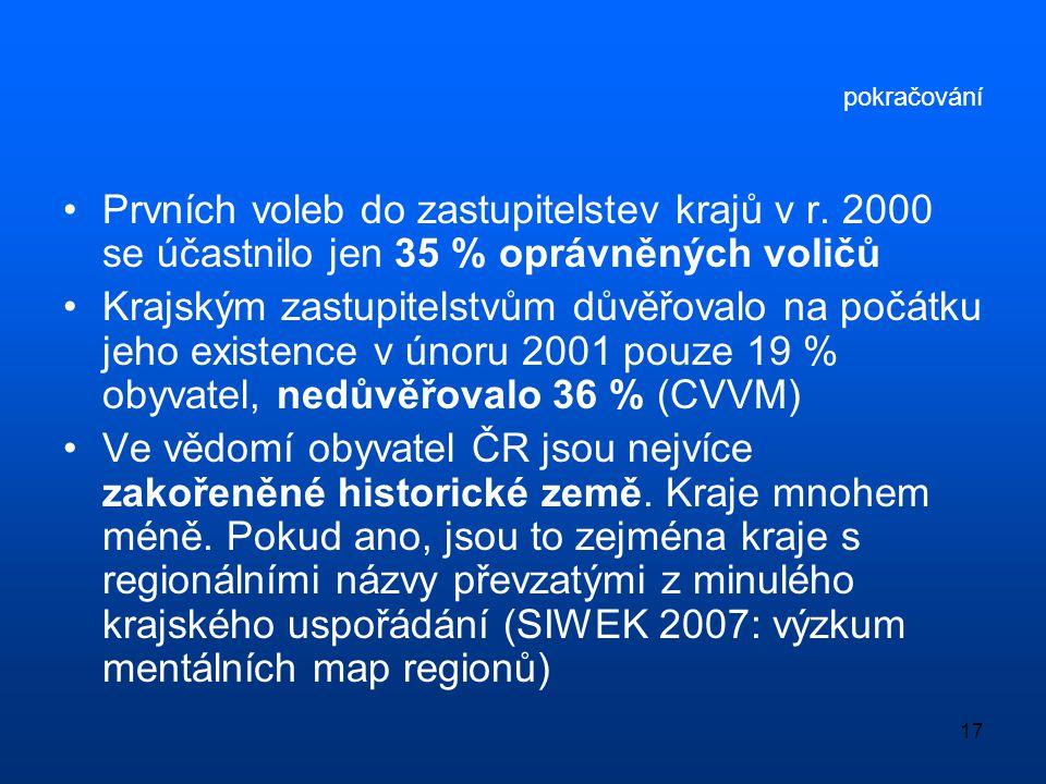 pokračování Prvních voleb do zastupitelstev krajů v r. 2000 se účastnilo jen 35 % oprávněných voličů.