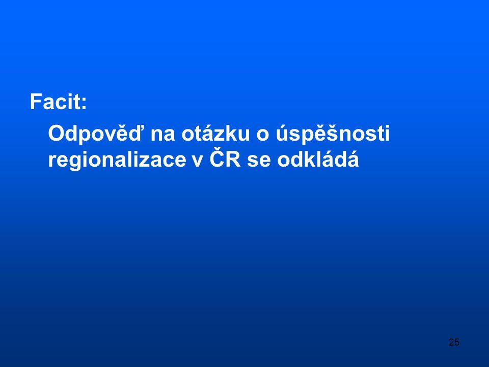 Facit: Odpověď na otázku o úspěšnosti regionalizace v ČR se odkládá