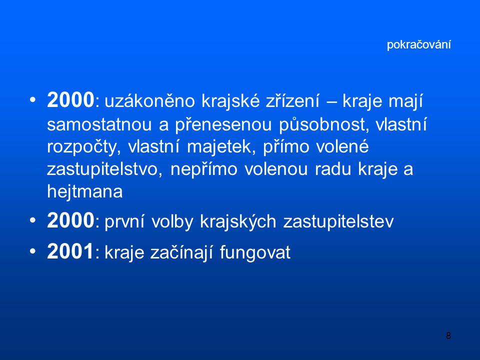2000: první volby krajských zastupitelstev