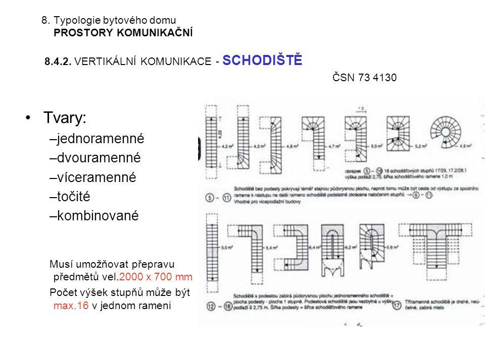 Tvary: jednoramenné dvouramenné víceramenné točité kombinované