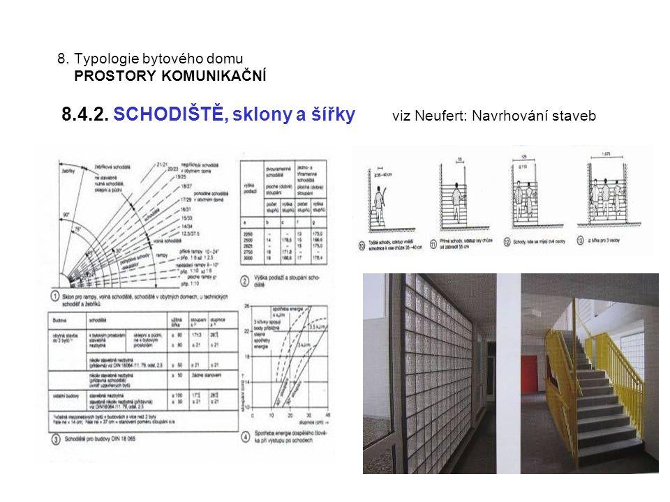 8. Typologie bytového domu PROSTORY KOMUNIKAČNÍ 8. 4. 2