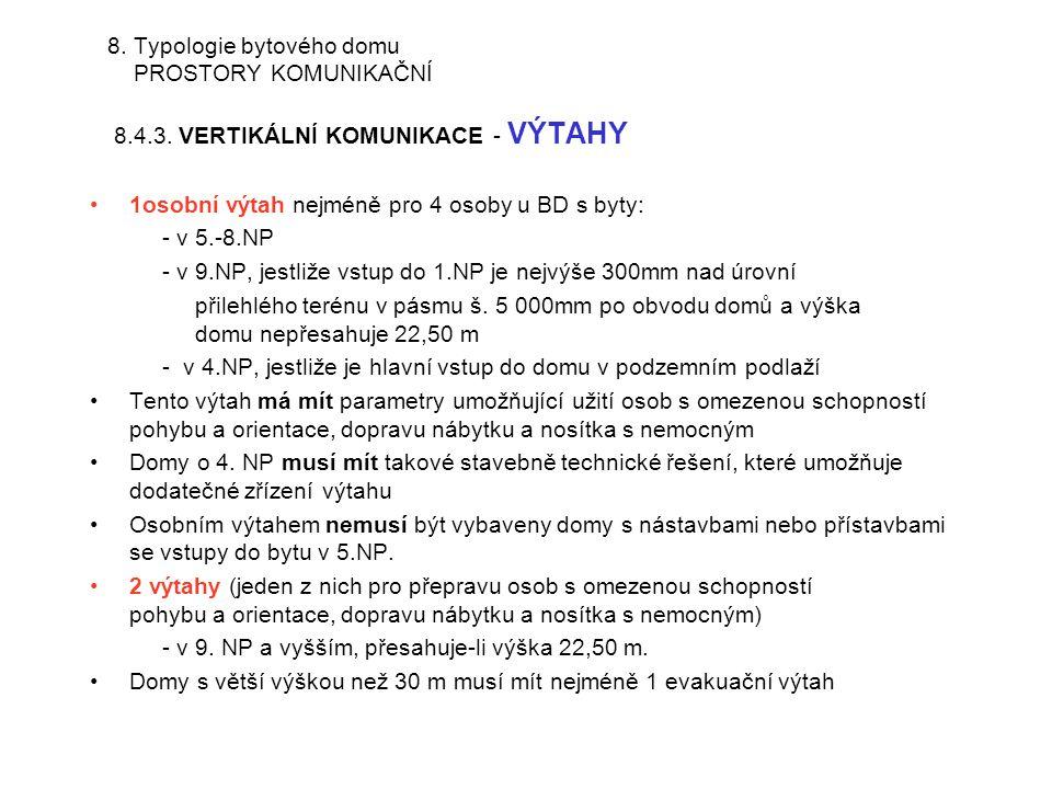 8. Typologie bytového domu PROSTORY KOMUNIKAČNÍ 8. 4. 3
