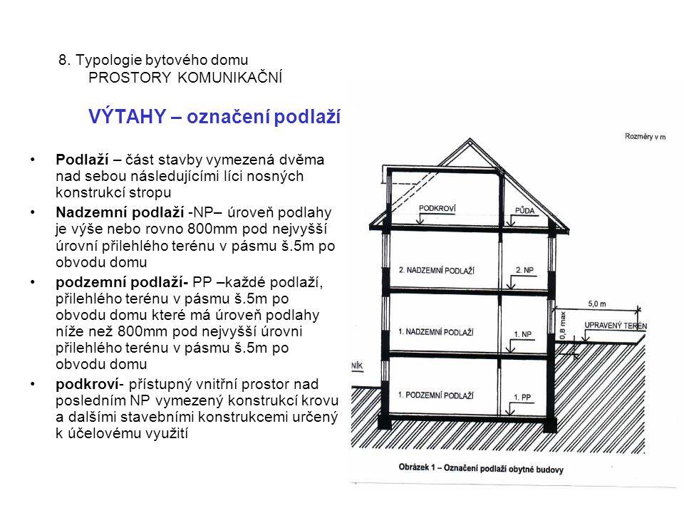 8. Typologie bytového domu PROSTORY KOMUNIKAČNÍ VÝTAHY – označení podlaží