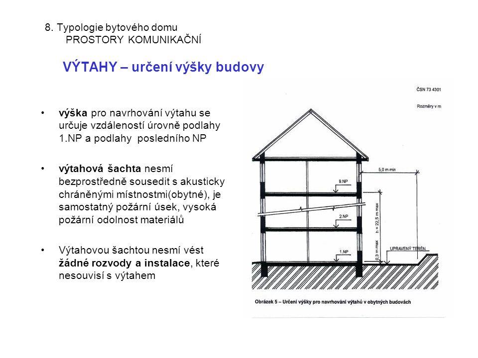 8. Typologie bytového domu PROSTORY KOMUNIKAČNÍ VÝTAHY – určení výšky budovy