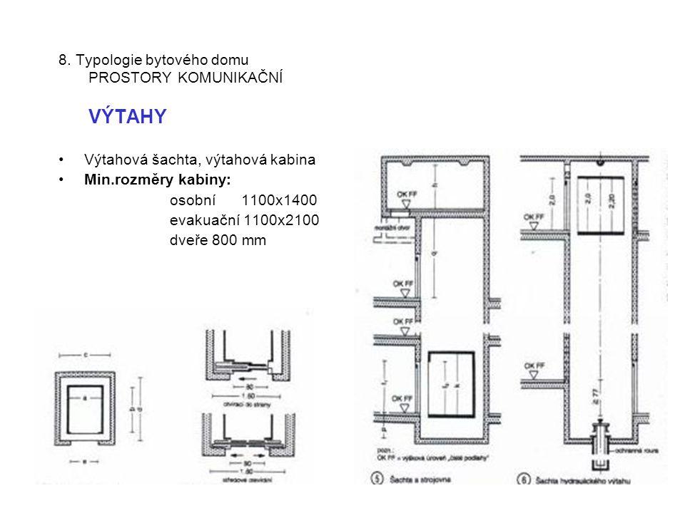 8. Typologie bytového domu PROSTORY KOMUNIKAČNÍ VÝTAHY