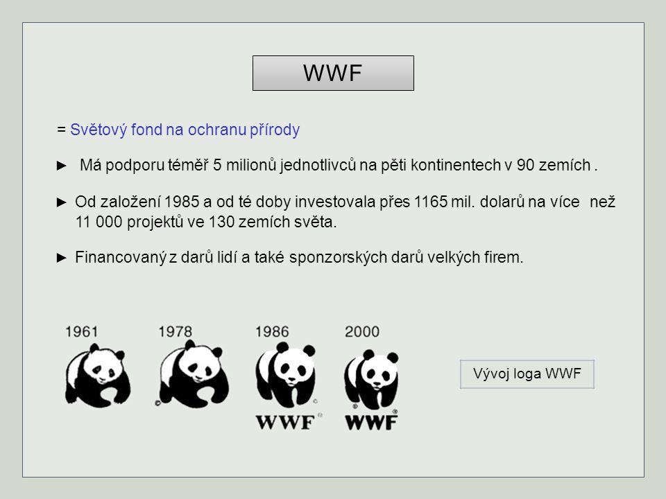 WWF = Světový fond na ochranu přírody