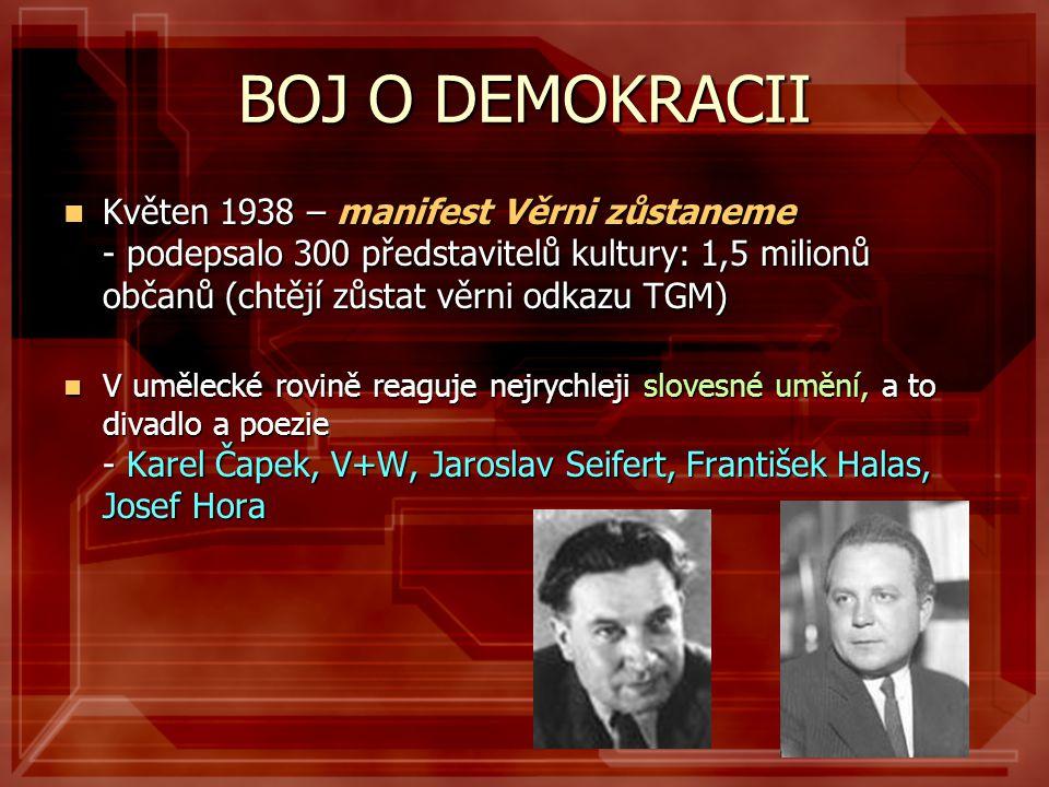 BOJ O DEMOKRACII Květen 1938 – manifest Věrni zůstaneme - podepsalo 300 představitelů kultury: 1,5 milionů občanů (chtějí zůstat věrni odkazu TGM)