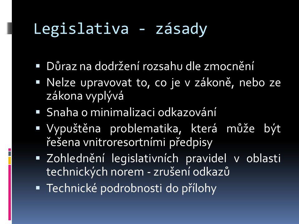 Legislativa - zásady Důraz na dodržení rozsahu dle zmocnění