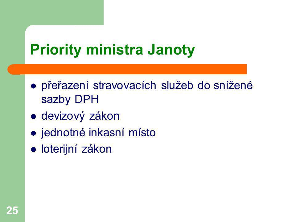 Priority ministra Janoty