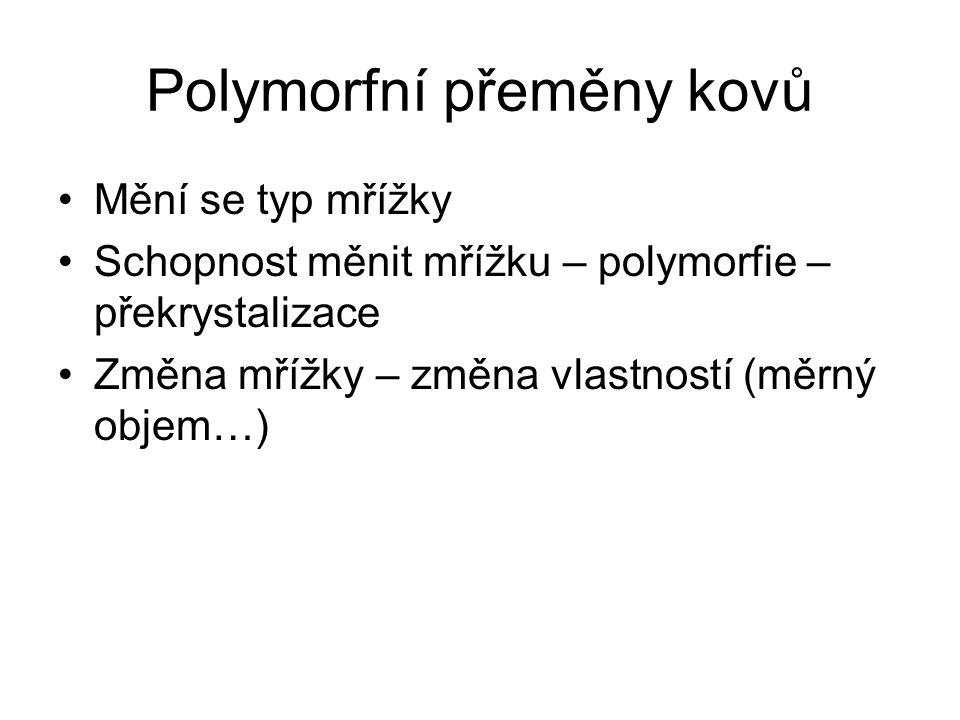 Polymorfní přeměny kovů