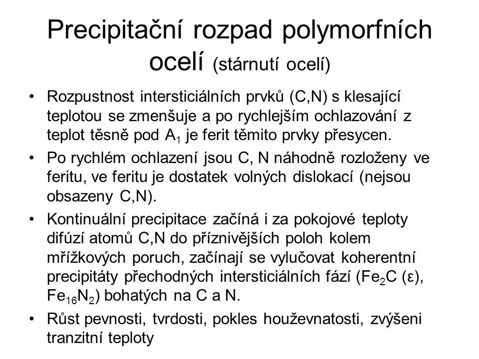 Precipitační rozpad polymorfních ocelí (stárnutí ocelí)