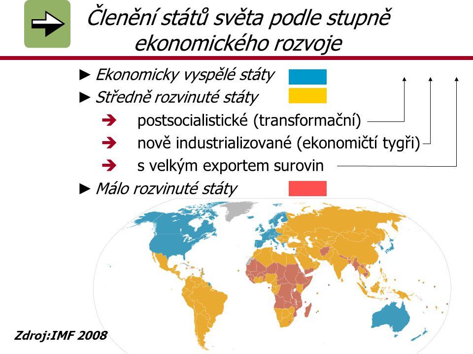 Členění států světa podle stupně ekonomického rozvoje