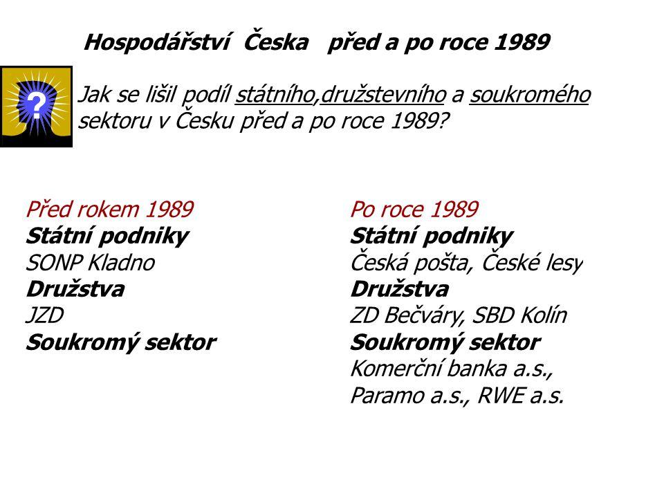 Hospodářství Česka před a po roce 1989