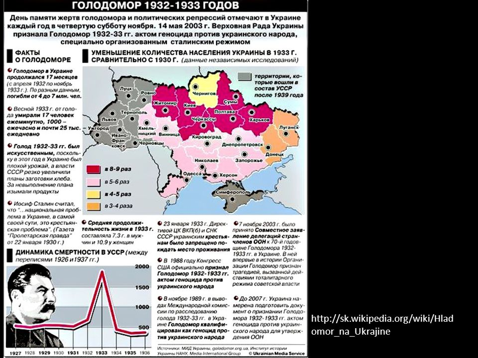 http://sk.wikipedia.org/wiki/Hladomor_na_Ukrajine