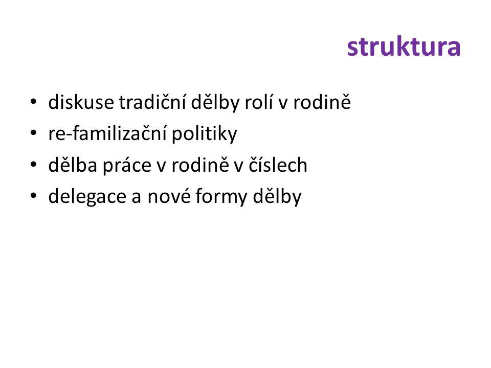 struktura diskuse tradiční dělby rolí v rodině re-familizační politiky