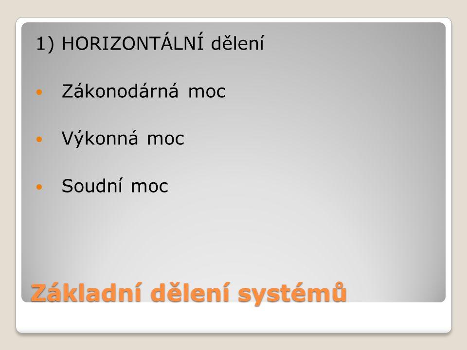 Základní dělení systémů