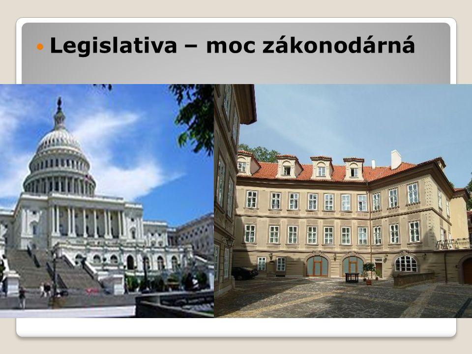 Legislativa – moc zákonodárná