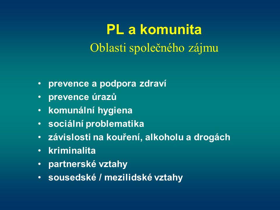 PL a komunita Oblasti společného zájmu