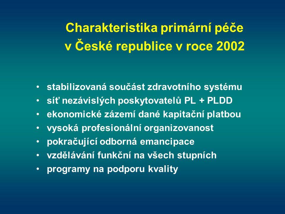 Charakteristika primární péče v České republice v roce 2002