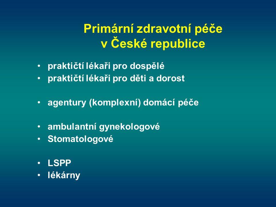 Primární zdravotní péče v České republice