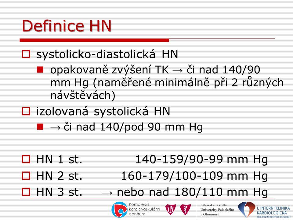 Definice HN systolicko-diastolická HN izolovaná systolická HN