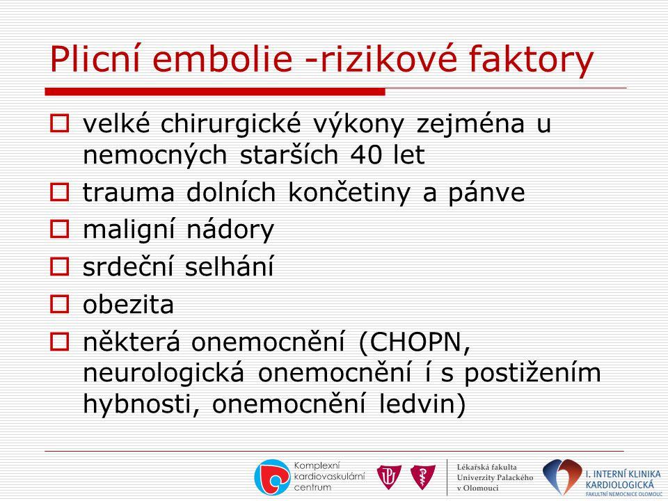 Plicní embolie -rizikové faktory
