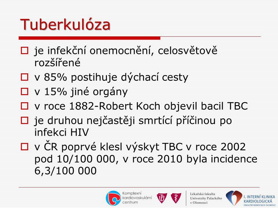 Tuberkulóza je infekční onemocnění, celosvětově rozšířené