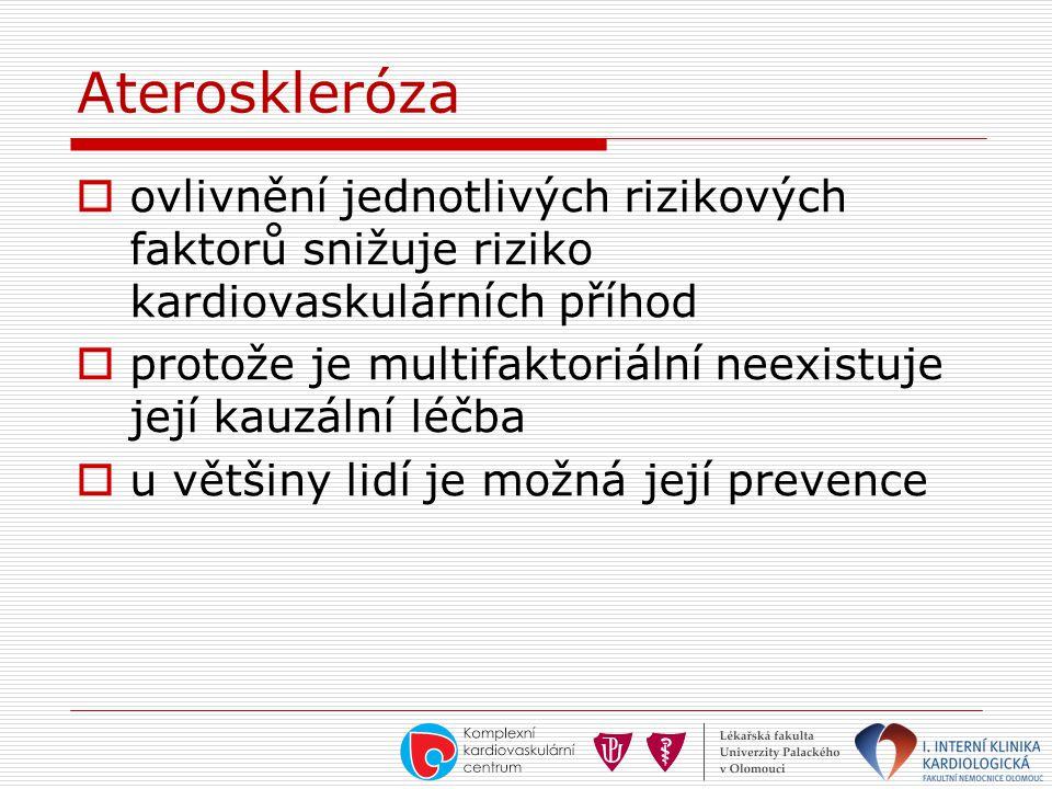 Ateroskleróza ovlivnění jednotlivých rizikových faktorů snižuje riziko kardiovaskulárních příhod.