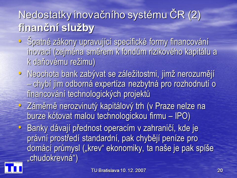 Nedostatky inovačního systému ČR (2) finanční služby