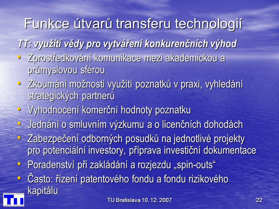 Funkce útvarů transferu technologií