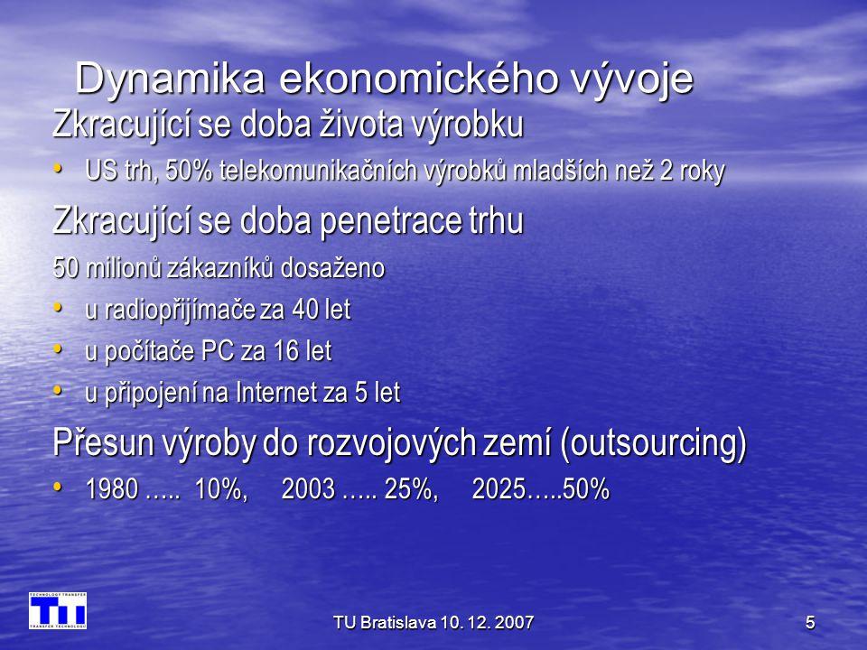 Dynamika ekonomického vývoje