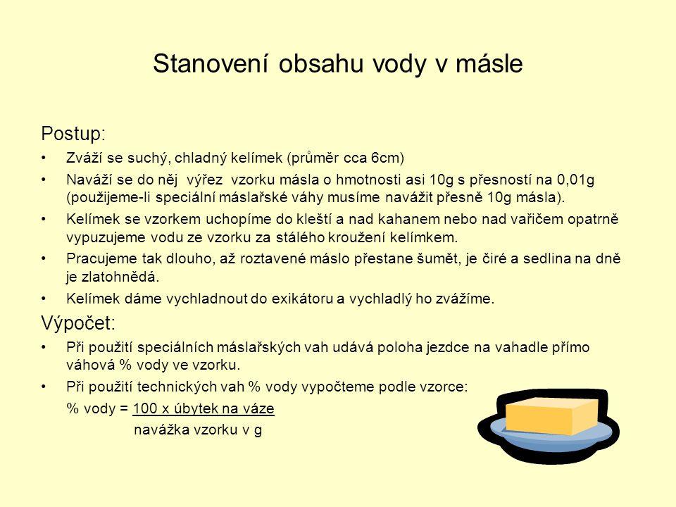 Stanovení obsahu vody v másle