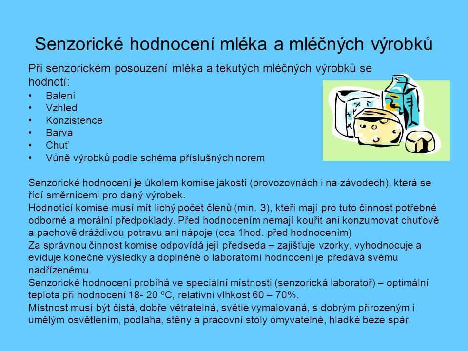 Senzorické hodnocení mléka a mléčných výrobků
