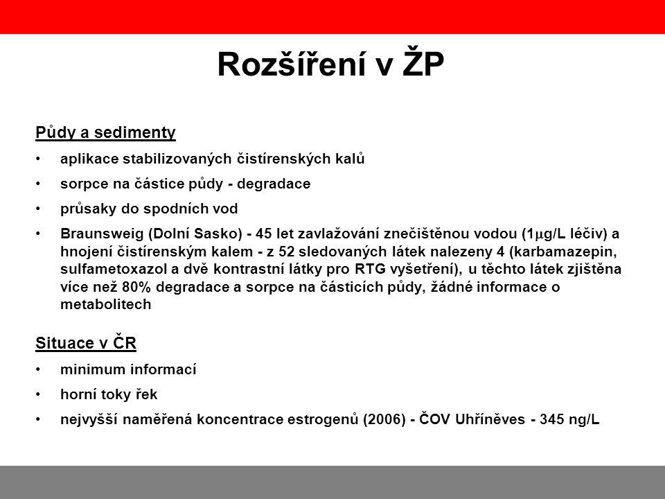 Rozšíření v ŽP Půdy a sedimenty Situace v ČR