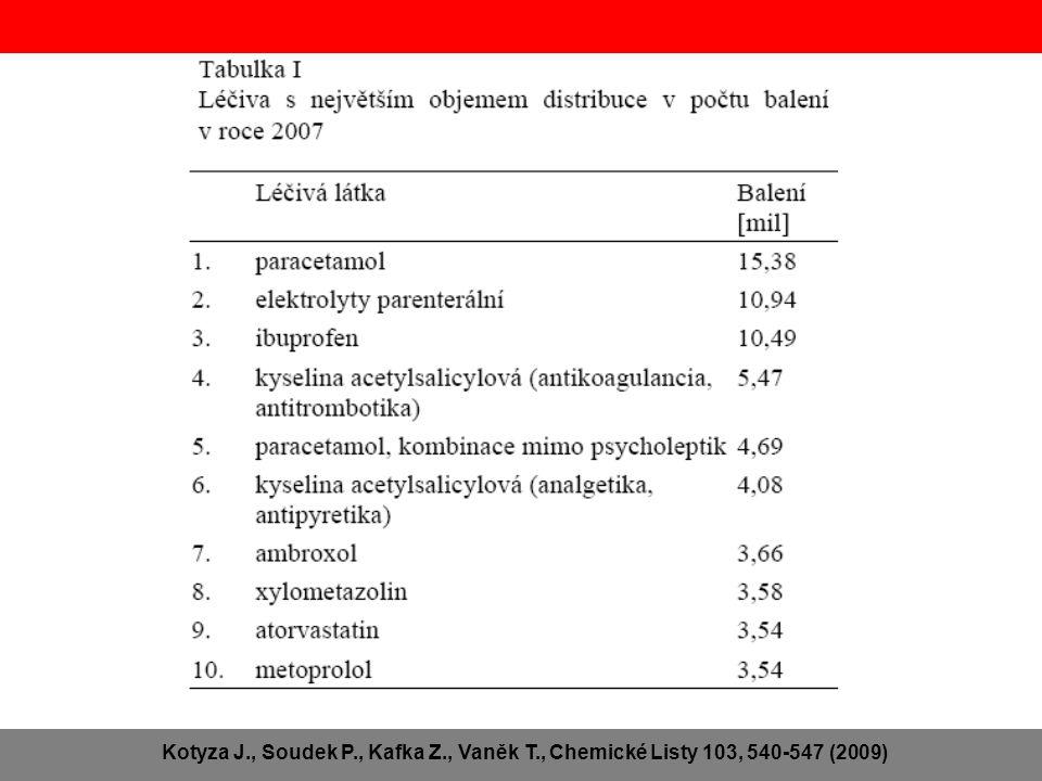 Kotyza J. , Soudek P. , Kafka Z. , Vaněk T