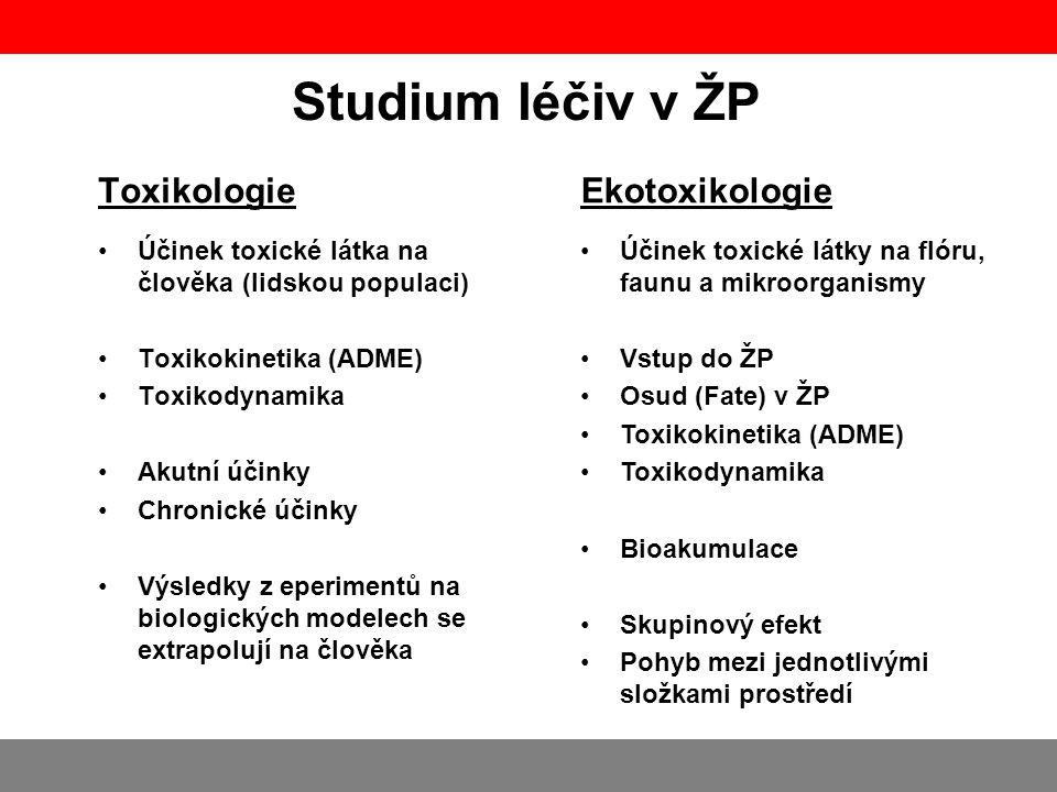 Studium léčiv v ŽP Toxikologie Ekotoxikologie