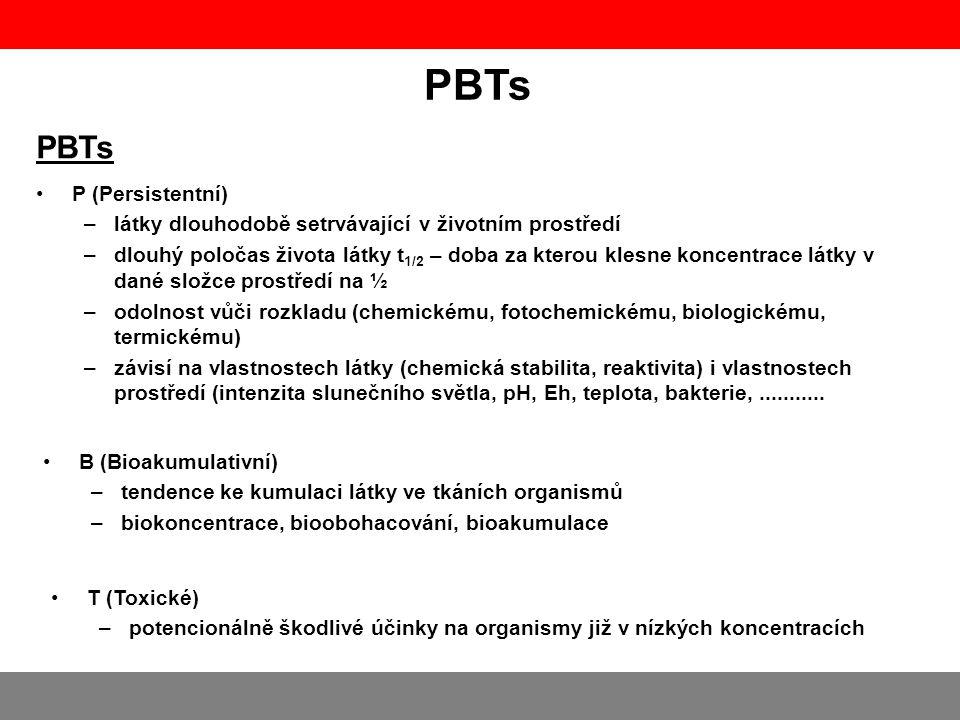 PBTs PBTs P (Persistentní)