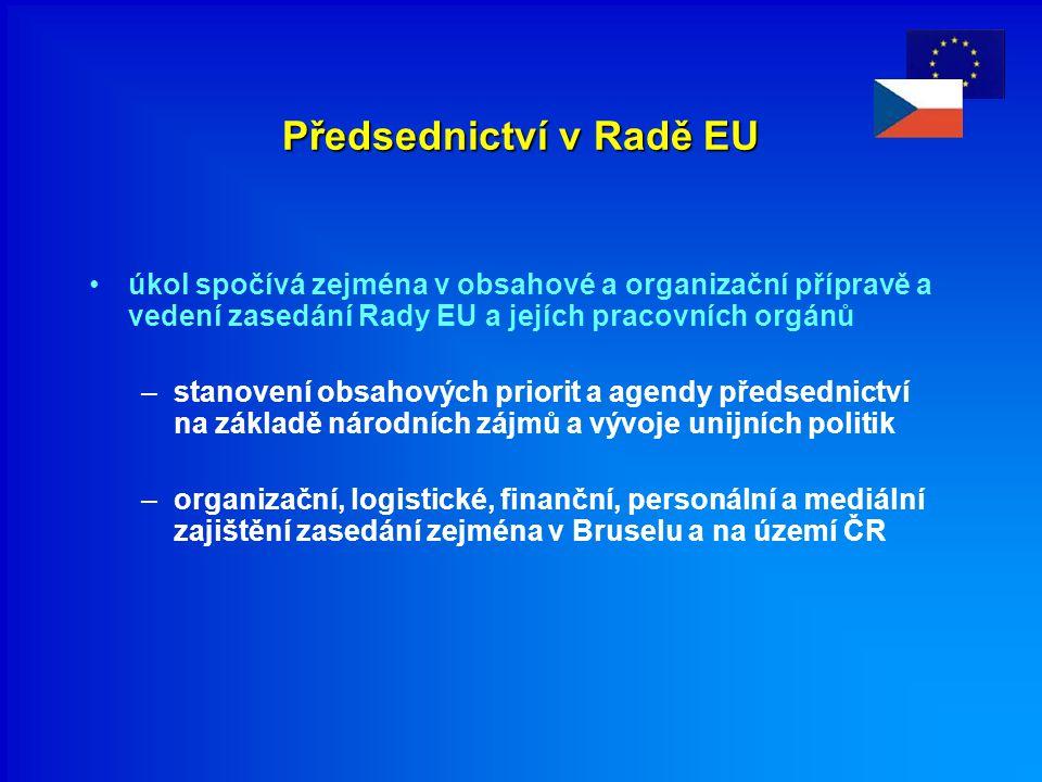 Předsednictví v Radě EU
