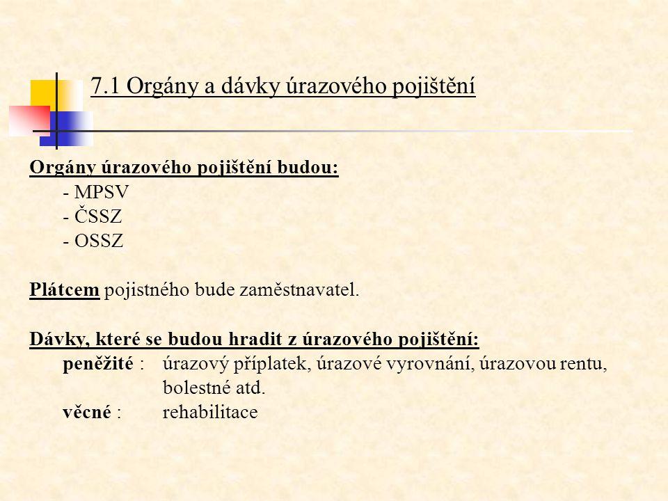 7.1 Orgány a dávky úrazového pojištění