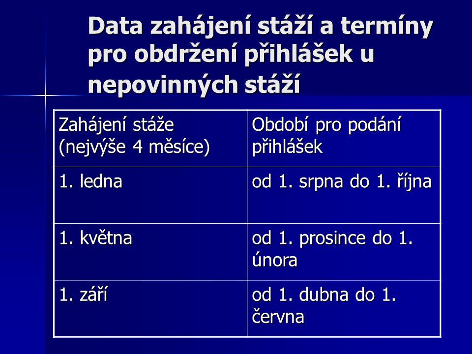 Data zahájení stáží a termíny pro obdržení přihlášek u nepovinných stáží