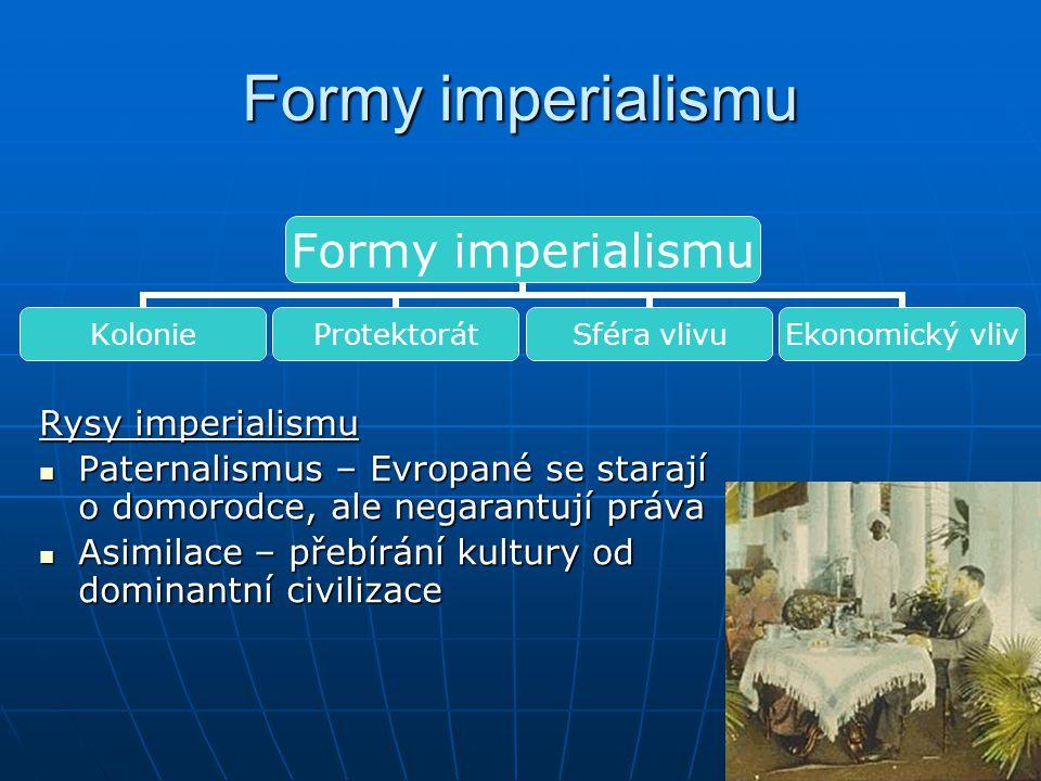 Formy imperialismu Rysy imperialismu