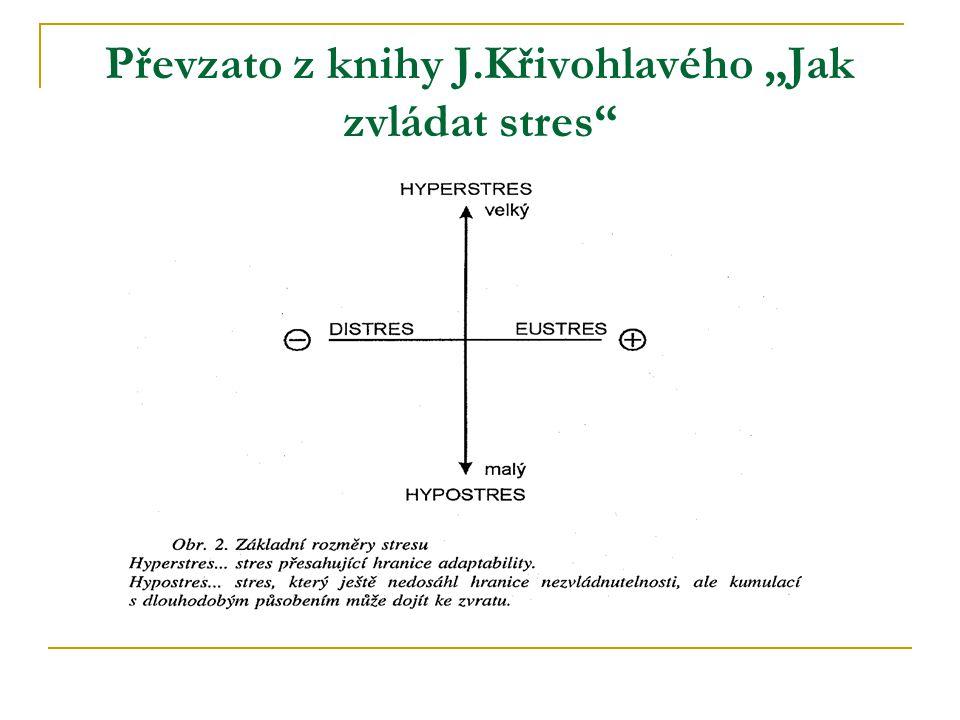 """Převzato z knihy J.Křivohlavého """"Jak zvládat stres"""